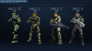 Halo-The-Master-Chief timeline